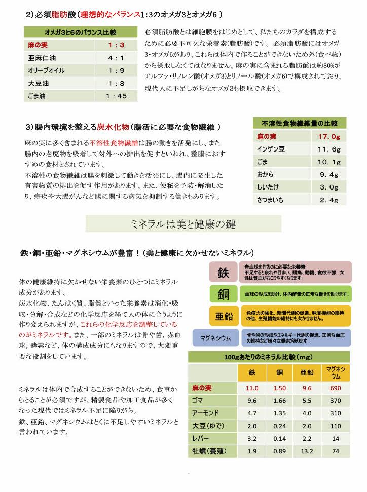 オーガニック玄米ヘンプ粥の説明2